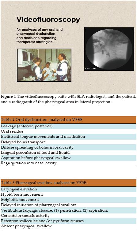 Behavioural Intervention Blow Journal Of Gastroenterology And